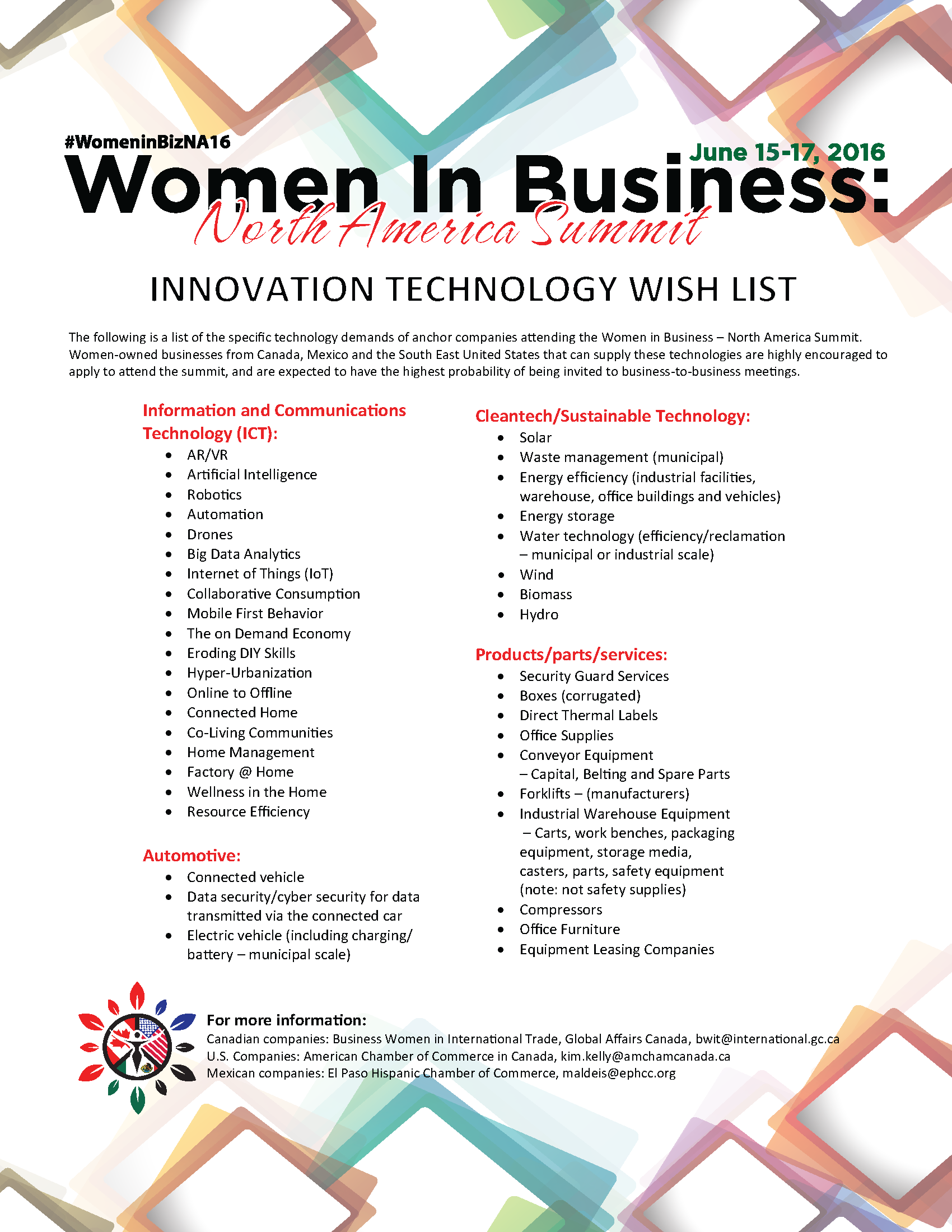 Technology Wish List poster